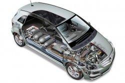 Обзор Автомобиля Mercedes F-Cell