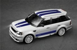 Обзор Автомобиля Range Rover Sport